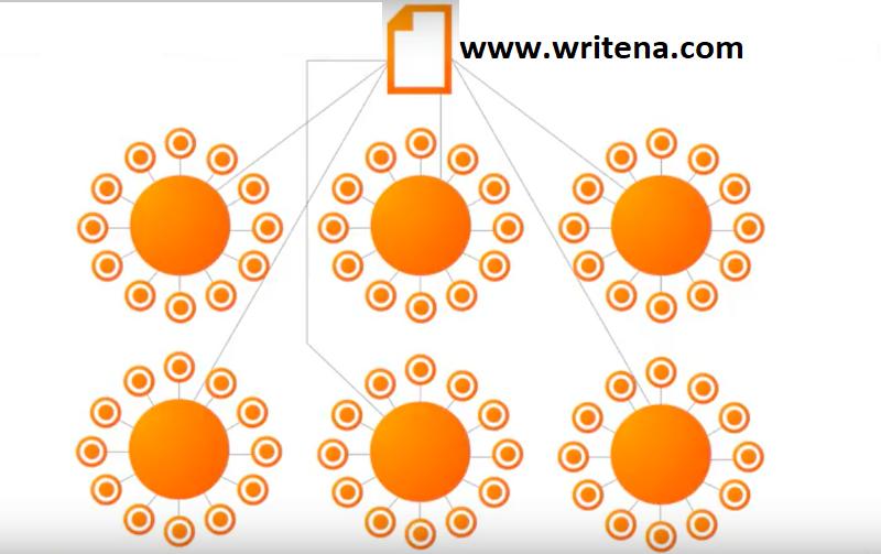 سئو وبلاگ با تولید محتوای خوشه ای