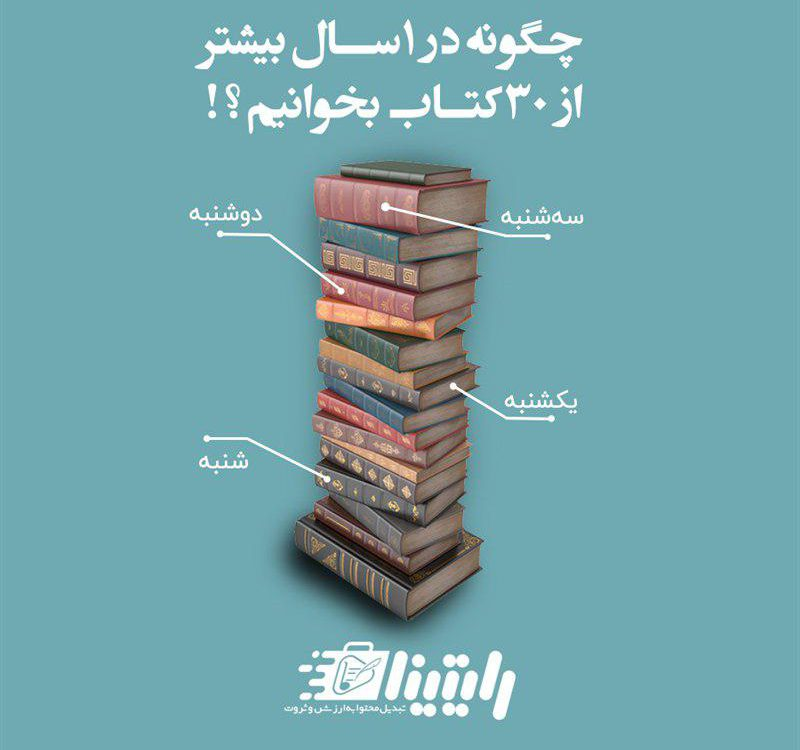 چگونه در 1 سال بیشتر از 30 کتاب بخوانیم ؟! (+ نظر وارِن بافِت Warren Buffett بزرگترین سرمایه گذار قرن )